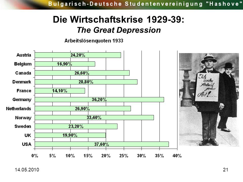 14.05.201021 Die Wirtschaftskrise 1929-39: The Great Depression