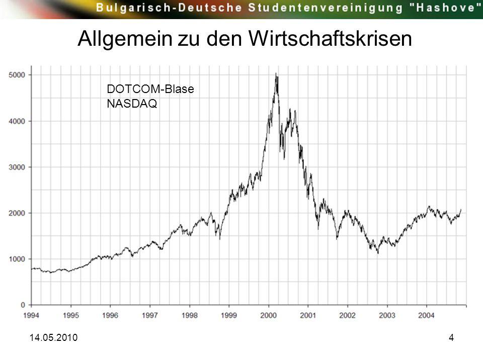 14.05.20104 Allgemein zu den Wirtschaftskrisen DOTCOM-Blase NASDAQ