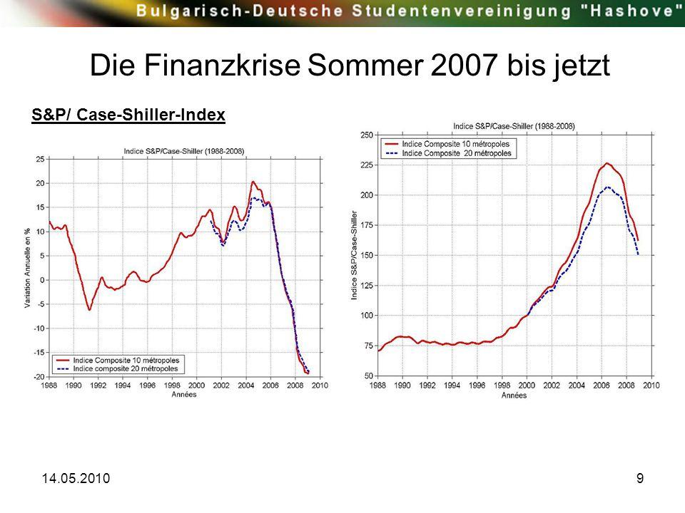 14.05.20109 Die Finanzkrise Sommer 2007 bis jetzt S&P/ Case-Shiller-Index