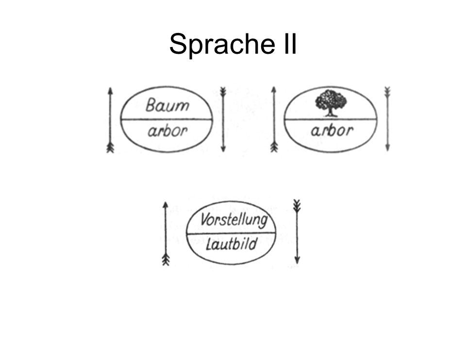 Sprache II