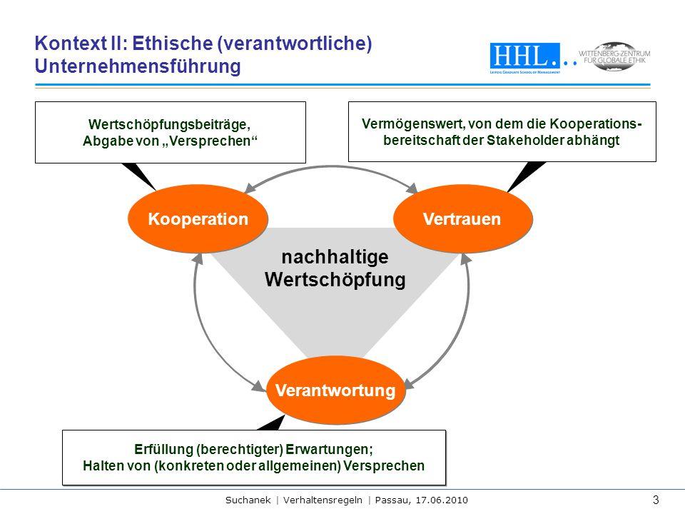 Suchanek | Verhaltensregeln | Passau, 17.06.2010 3 Kontext II: Ethische (verantwortliche) Unternehmensführung Vermögenswert, von dem die Kooperations-