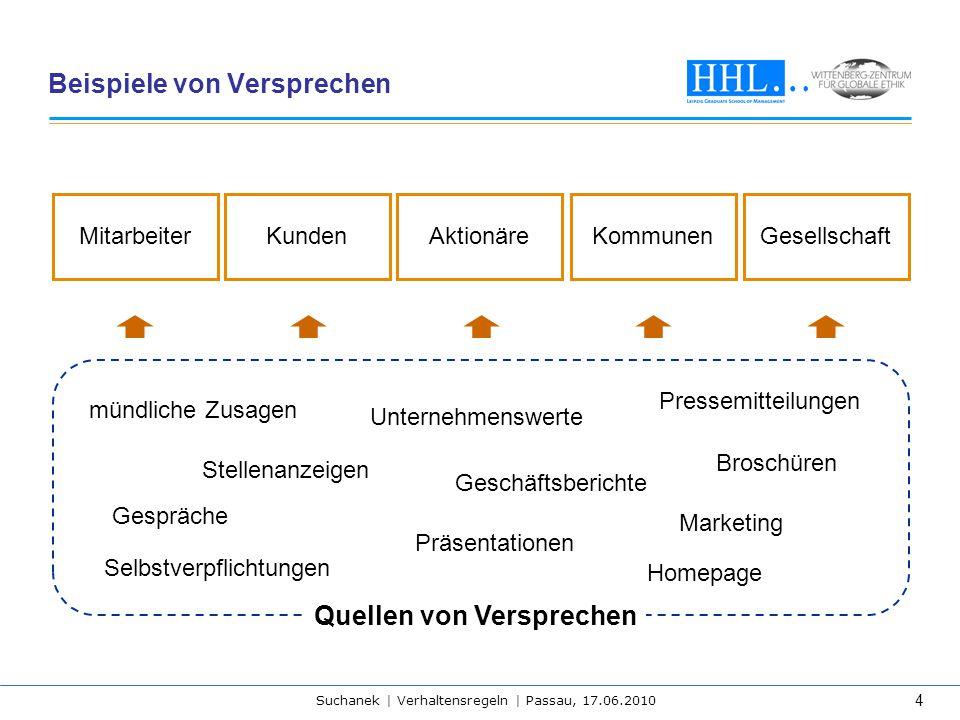 Suchanek | Verhaltensregeln | Passau, 17.06.2010 4 Beispiele von Versprechen MitarbeiterKundenAktionäreKommunenGesellschaft Quellen von Versprechen St