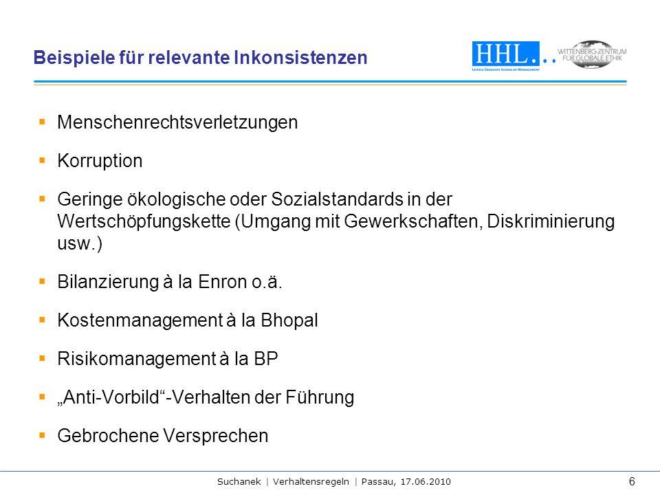 Suchanek | Verhaltensregeln | Passau, 17.06.2010 6 Beispiele für relevante Inkonsistenzen  Menschenrechtsverletzungen  Korruption  Geringe ökologis