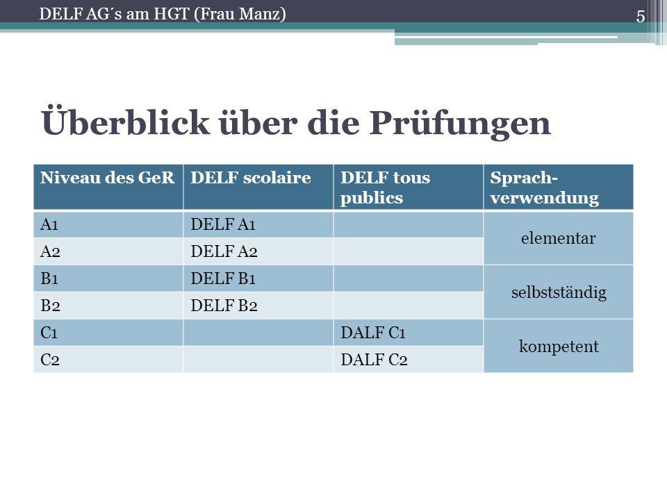 Überblick über die Prüfungen Niveau des GeRDELF scolaireDELF tous publics Sprach- verwendung A1DELF A1 elementar A2DELF A2 B1DELF B1 selbstständig B2D