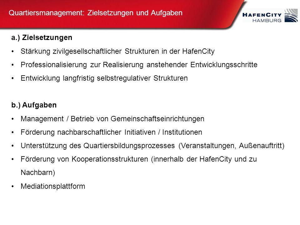 Quartiersmanagement: Zielsetzungen und Aufgaben a.) Zielsetzungen Stärkung zivilgesellschaftlicher Strukturen in der HafenCity Professionalisierung zu