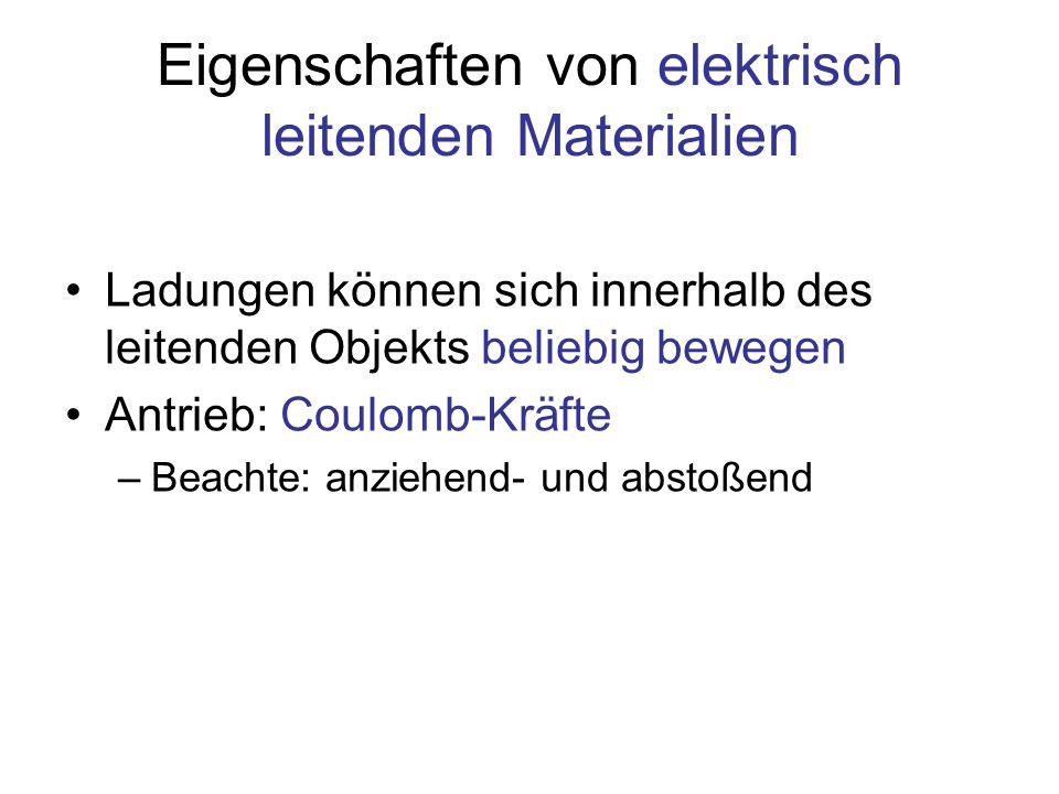 Antwort von elektrisch leitenden Materialien auf elektrische Felder Die Ladungen verschieben sich, bis sie kräftefrei sind: –In den Lagen des Gleichgewichts heben sich anziehende- und abstoßende Coulomb-Kräfte auf Anwendung: Faradayscher Käfig
