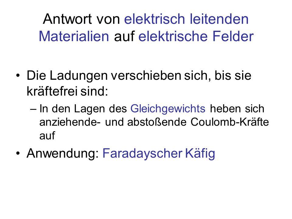 Der Faradaysche Käfig Feldfrei im Innern.