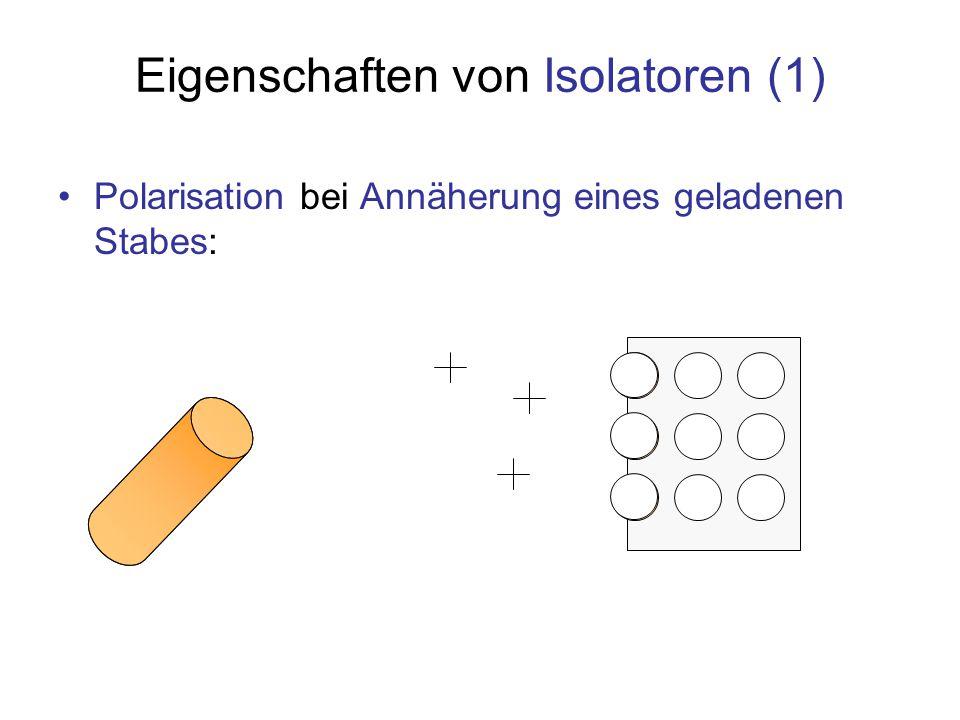 """Eigenschaften von Isolatoren (2) Polarisation im homogenen Feld –Kondensator mit """"Dielektrikum"""