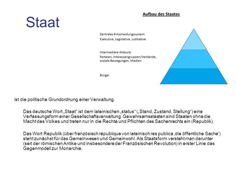 """Staat ist die politische Grundordnung einer Verwaltung. Das deutsche Wort """"Staat"""" ist dem lateinischen """"status"""" (""""Stand, Zustand, Stellung"""") eine Verf"""