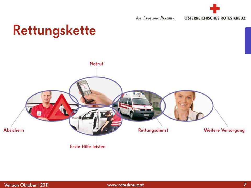 www.roteskreuz.at Version Oktober | 2011 Kollaps 58  Erkrankte ansprechen und nach Schmerzen fragen  Beine hochlagern  Bei der Person bleiben  Arzt aufsuchen, falls keine Besserung eintritt
