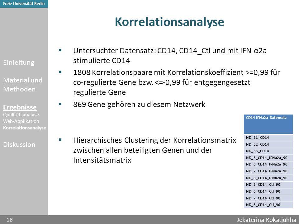 Jekaterina Kokatjuhha 18 Freie Universität Berlin Korrelationsanalyse  Untersuchter Datensatz: CD14, CD14_Ctl und mit IFN-α2a stimulierte CD14  1808 Korrelationspaare mit Korrelationskoeffizient >=0,99 für co-regulierte Gene bzw.