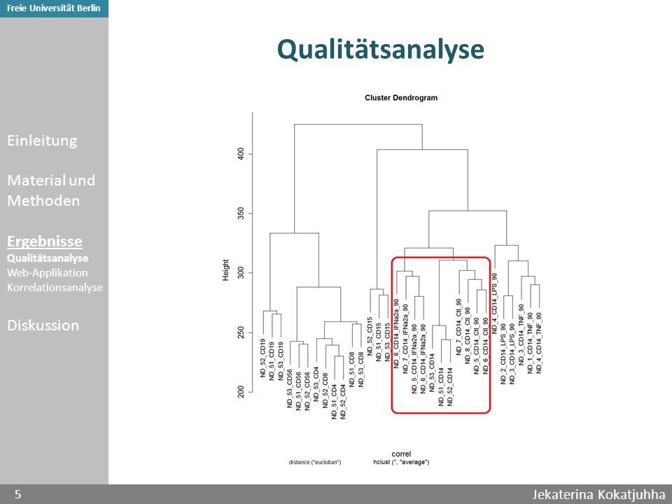 Jekaterina Kokatjuhha 5 Freie Universität Berlin Qualitätsanalyse Einleitung Material und Methoden Ergebnisse Qualitätsanalyse Web-Applikation Korrelationsanalyse Diskussion
