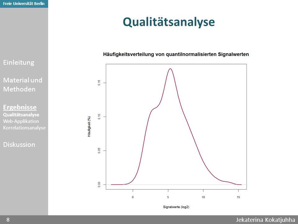 Jekaterina Kokatjuhha 8 Freie Universität Berlin Qualitätsanalyse Einleitung Material und Methoden Ergebnisse Qualitätsanalyse Web-Applikation Korrelationsanalyse Diskussion