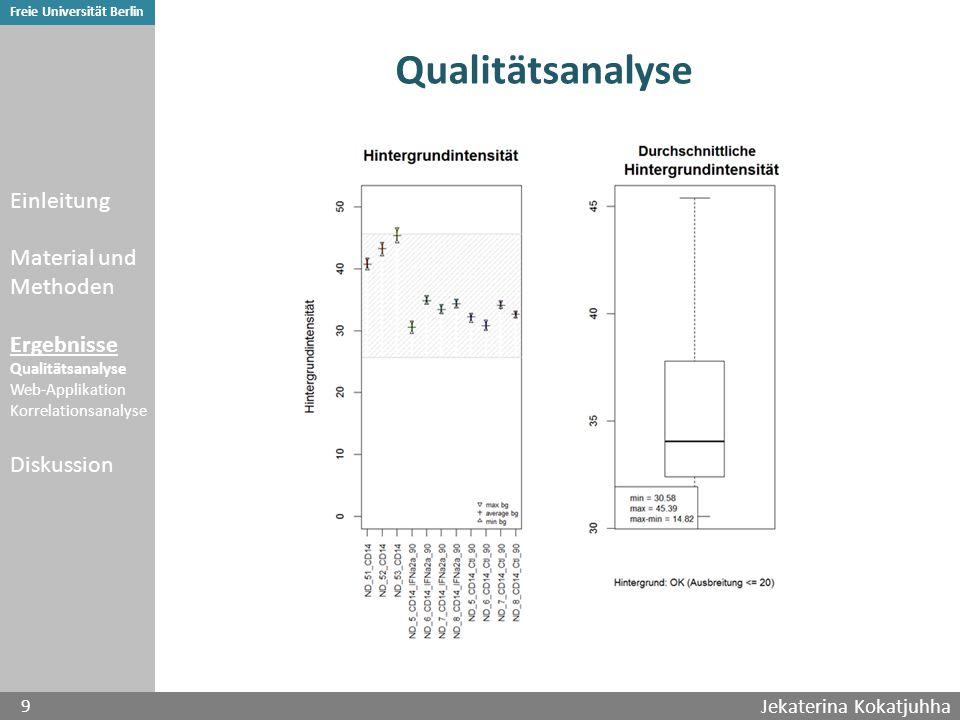 Jekaterina Kokatjuhha 9 Freie Universität Berlin Qualitätsanalyse Einleitung Material und Methoden Ergebnisse Qualitätsanalyse Web-Applikation Korrelationsanalyse Diskussion