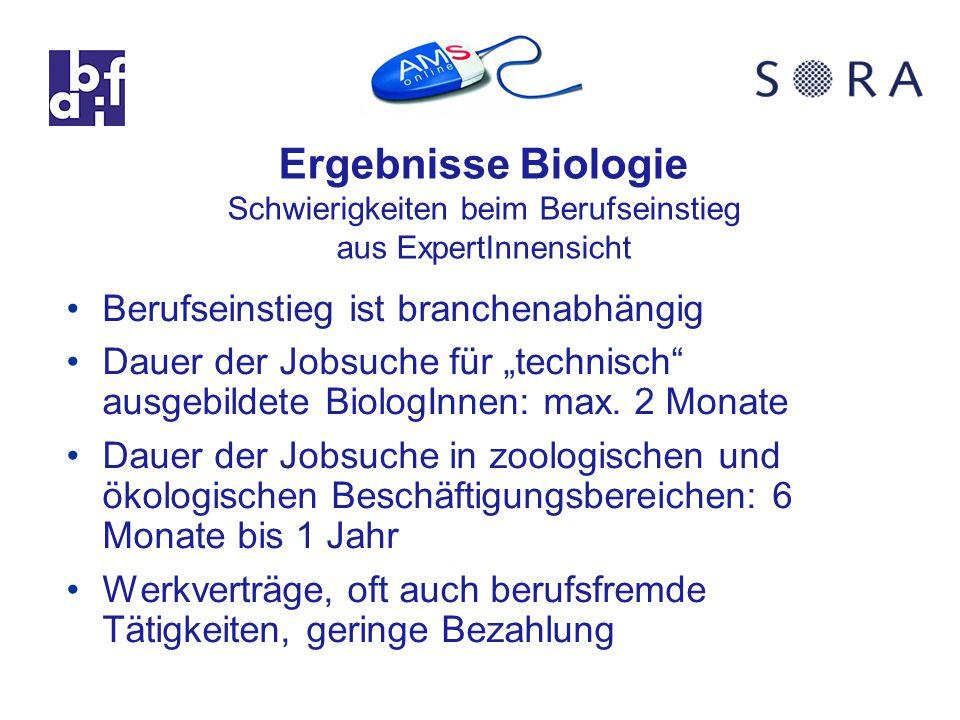 """Ergebnisse Biologie Schwierigkeiten beim Berufseinstieg aus ExpertInnensicht Berufseinstieg ist branchenabhängig Dauer der Jobsuche für """"technisch ausgebildete BiologInnen: max."""