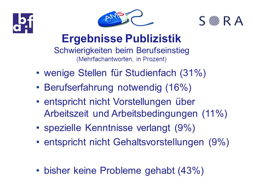 Ergebnisse Publizistik Schwierigkeiten beim Berufseinstieg (Mehrfachantworten, in Prozent) wenige Stellen für Studienfach (31%) Berufserfahrung notwendig (16%) entspricht nicht Vorstellungen über Arbeitszeit und Arbeitsbedingungen (11%) spezielle Kenntnisse verlangt (9%) entspricht nicht Gehaltsvorstellungen (9%) bisher keine Probleme gehabt (43%)