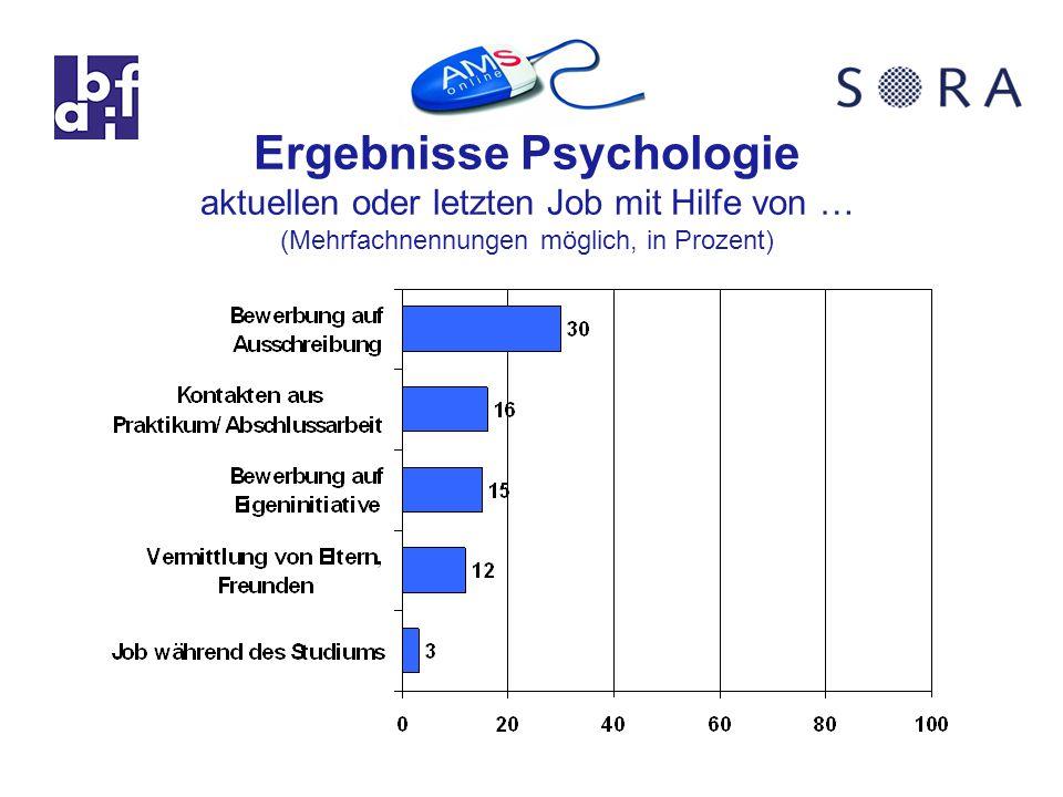 Ergebnisse Psychologie aktuellen oder letzten Job mit Hilfe von … (Mehrfachnennungen möglich, in Prozent)