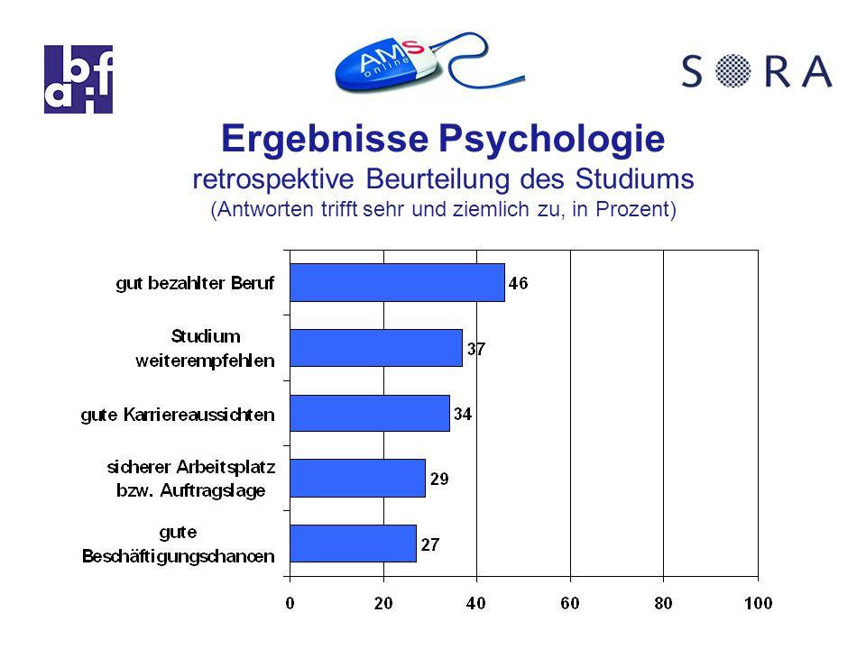 Ergebnisse Psychologie retrospektive Beurteilung des Studiums (Antworten trifft sehr und ziemlich zu, in Prozent)