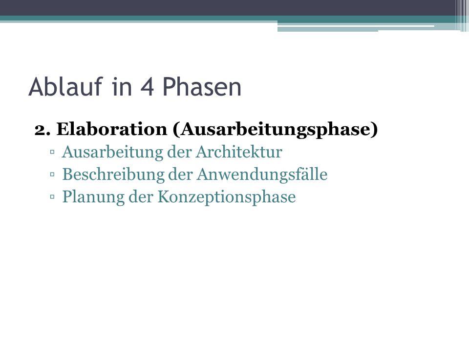 Ablauf in 4 Phasen 3.Construction ▫Umsetzung ▫Test ▫Entstehung einer Lauffähigen Version 4.