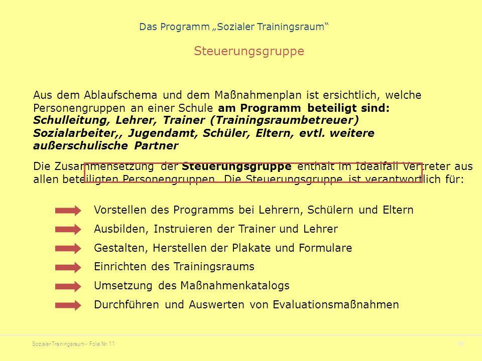 "Sozialer Trainingsraum - Folie Nr. 11NN Das Programm ""Sozialer Trainingsraum"" Aus dem Ablaufschema und dem Maßnahmenplan ist ersichtlich, welche Perso"