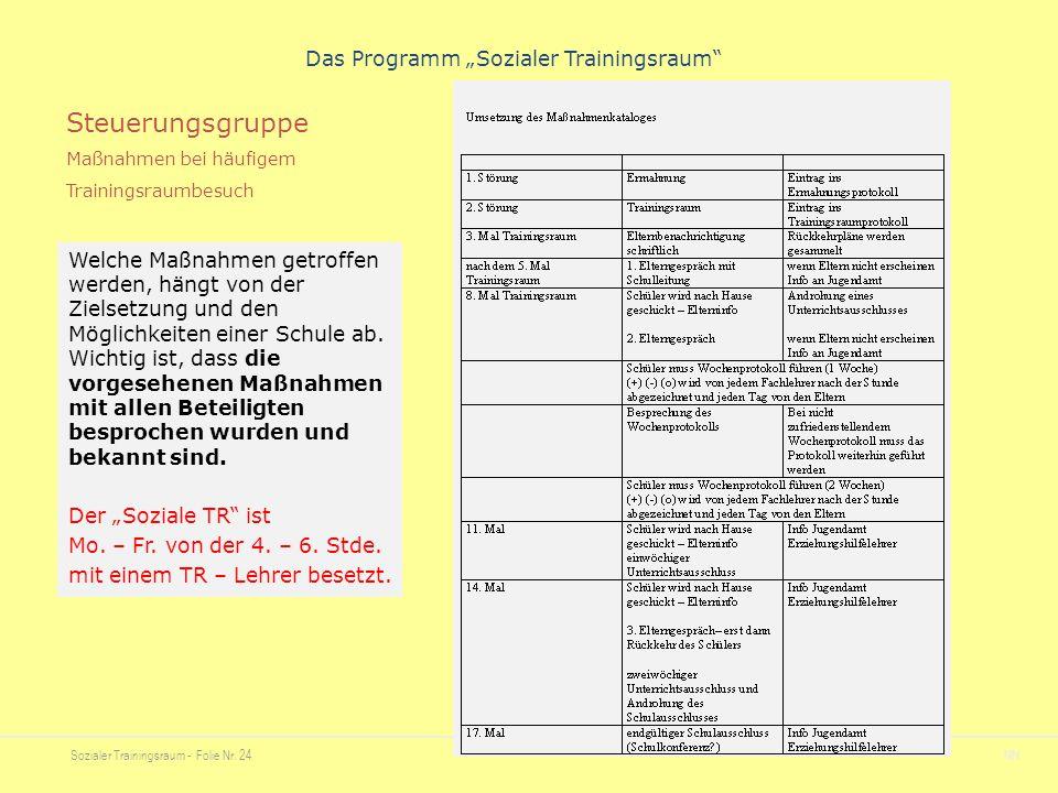 "Sozialer Trainingsraum - Folie Nr. 24NN Das Programm ""Sozialer Trainingsraum"" Steuerungsgruppe Maßnahmen bei häufigem Trainingsraumbesuch Welche Maßna"