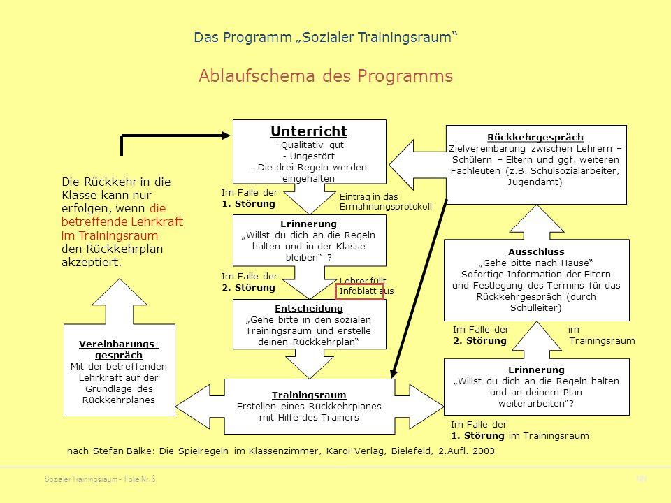 """Sozialer Trainingsraum - Folie Nr. 6NN Das Programm """"Sozialer Trainingsraum"""" Unterricht - Qualitativ gut - Ungestört - Die drei Regeln werden eingehal"""