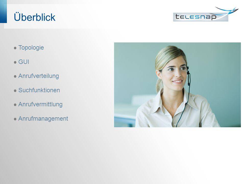 Überblick Topologie GUI Anrufverteilung Suchfunktionen Anrufvermittlung Anrufmanagement