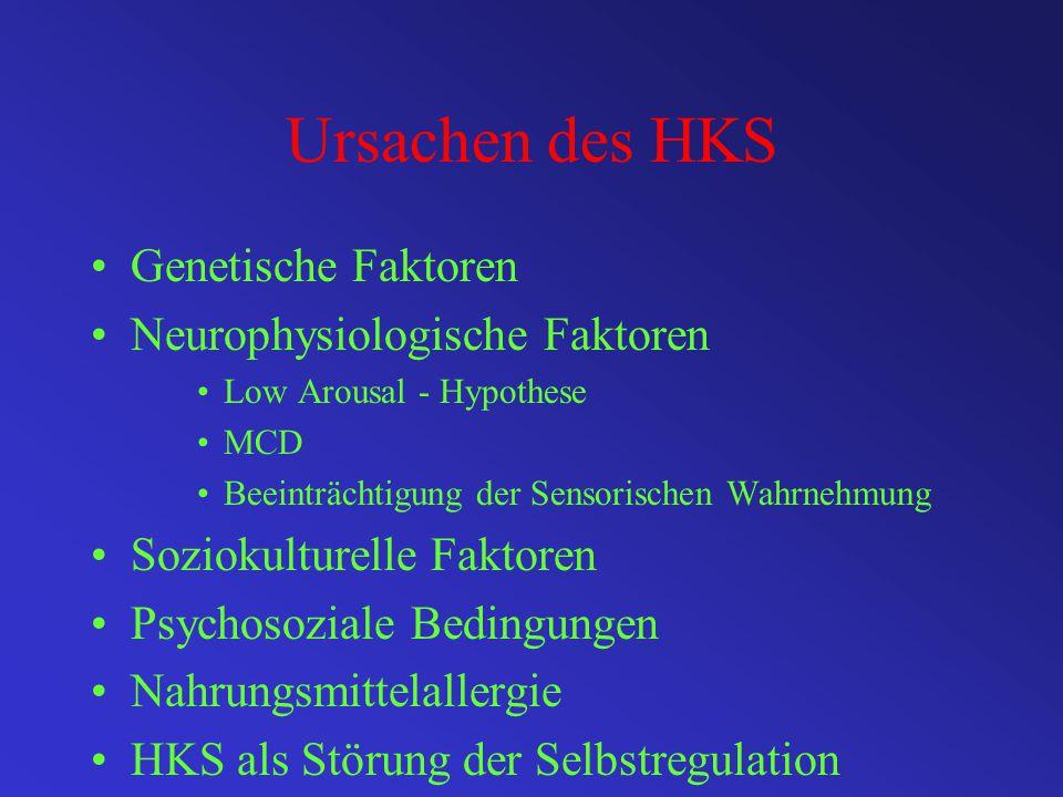 Diagnostische Abklärung Anamnese der Eltern Befragung von LehrerInnen und ErzieherInnen Einsatz von Fragebögen (Conners, ICD 10, DSM IV) Ausschluß neu