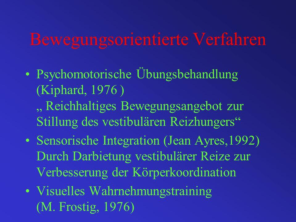 Behandlungsverfahren auf verhaltenstherapeutischer Grundlage Elternberatung und Elterntraining (Lauth Schlottke, 1991) (Döpfner, Schürmann & Fröhlich,