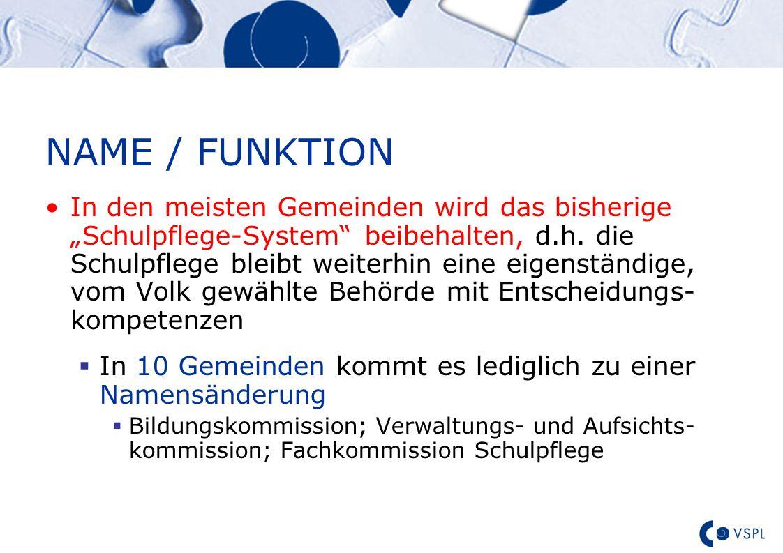 """Text NAME / FUNKTION In den meisten Gemeinden wird das bisherige """"Schulpflege-System beibehalten, d.h."""