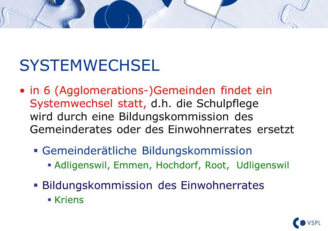 Text SYSTEMWECHSEL in 6 (Agglomerations-)Gemeinden findet ein Systemwechsel statt, d.h.