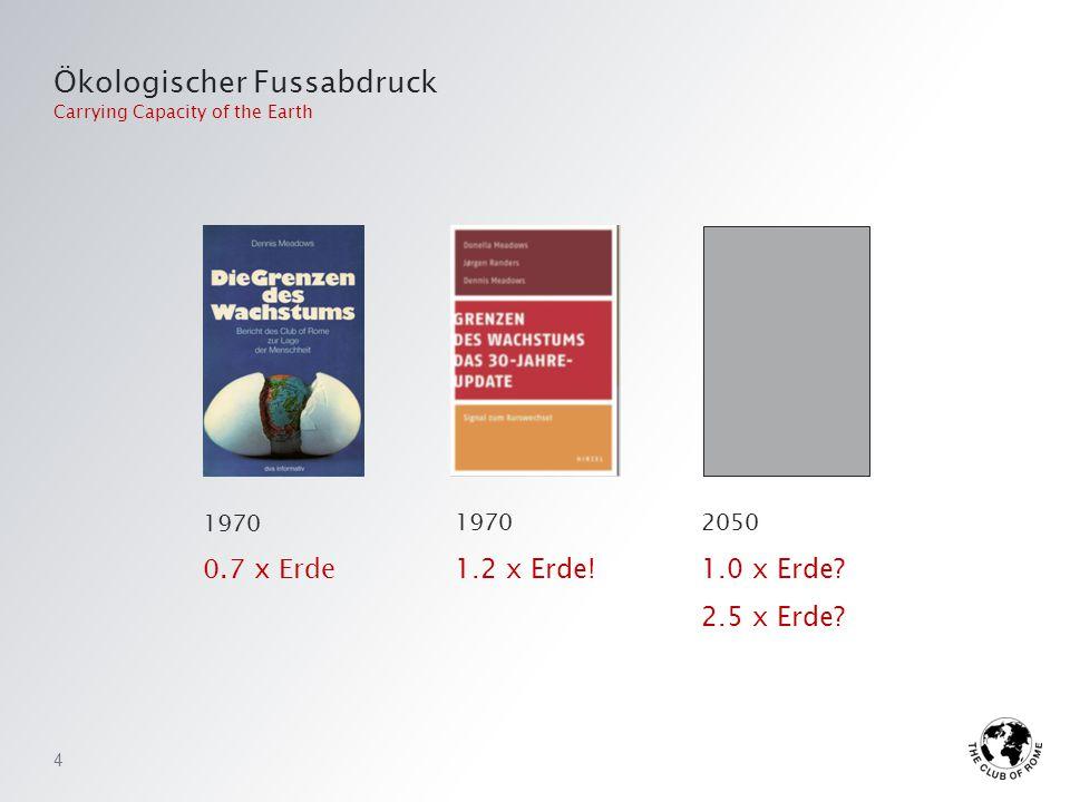Ökologischer Fussabdruck Carrying Capacity of the Earth 4 1970 0.7 x Erde 1970 1.2 x Erde! 2050 1.0 x Erde? 2.5 x Erde?
