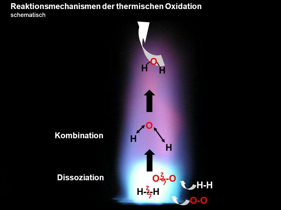 Katalytische Oxidation