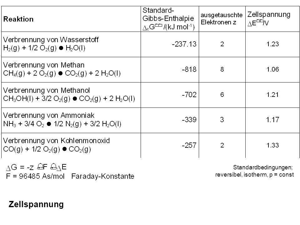 Standardbedingungen; reversibel, isotherm, p = const Zellspannung