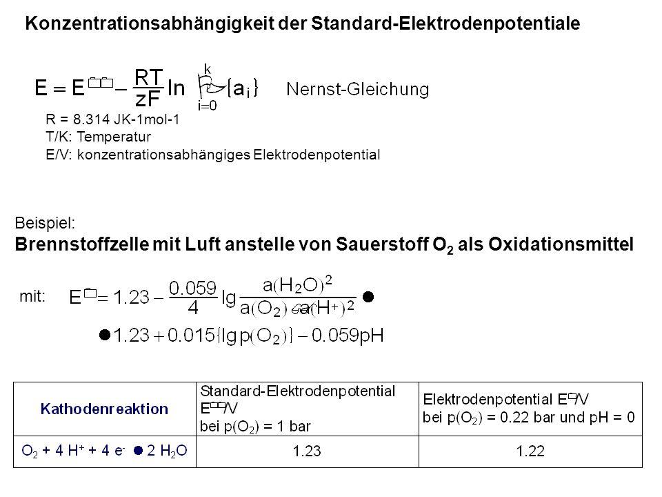 Reale Zellen I = 0; keine Last Zellspannung, berechnet: DE(298 K) = 1.23 Volt (O 2 als Oxidationsmittel) DE(298 K) = 1.22 Volt (Luft als Oxidationsmittel) OCP = Zellspannung, gemessen( open circuit potential ; bei I = 0) 1.0 V > OCP > 0.95 V Ursachen: - unerwünschte Nebenreaktionen (Bildung von H 2 O 2 ) - Polarisation des Katalysators (Bildung von Platinoxiden) - Diffusion von Wasserstoff auf die Kathodenseite