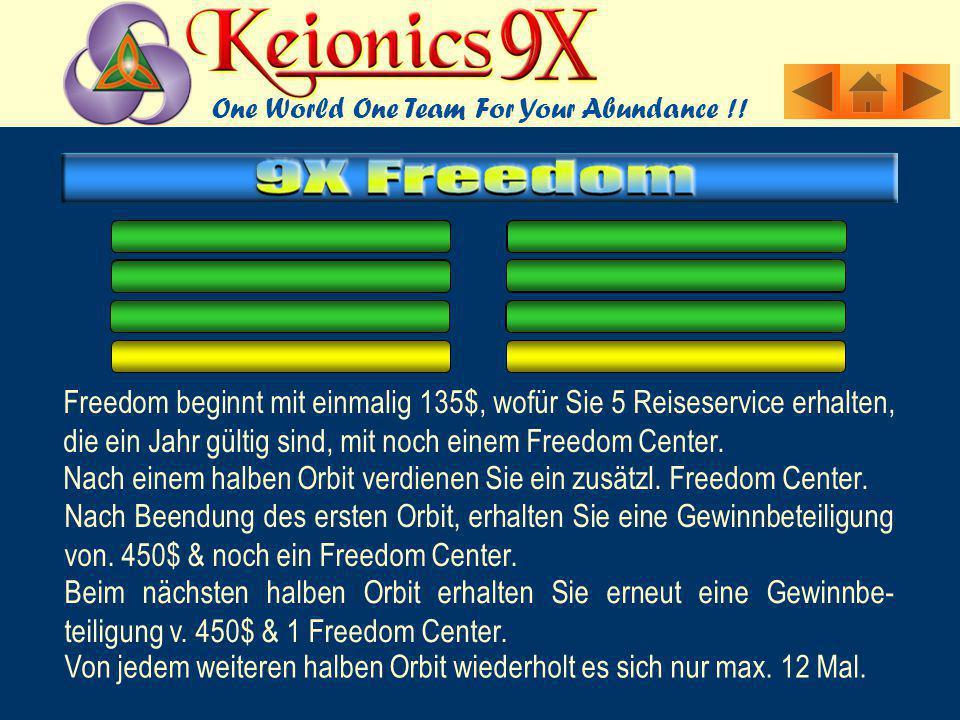 Freedom beginnt mit einmalig 135$, wofür Sie 5 Reiseservice erhalten, die ein Jahr gültig sind, mit noch einem Freedom Center.