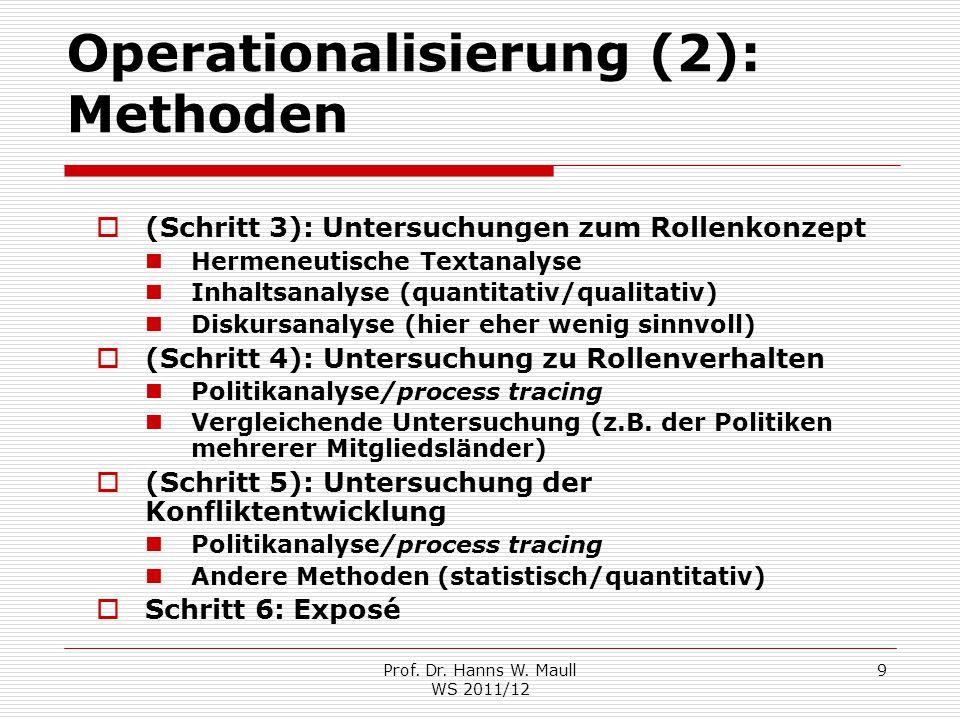 Prof. Dr. Hanns W. Maull WS 2011/12 9 Operationalisierung (2): Methoden  (Schritt 3): Untersuchungen zum Rollenkonzept Hermeneutische Textanalyse Inh