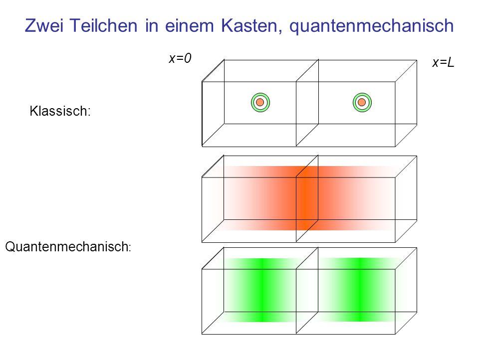 Zwei Teilchen in einem Kasten, quantenmechanisch x=0 x=L Klassisch: Quantenmechanisch :