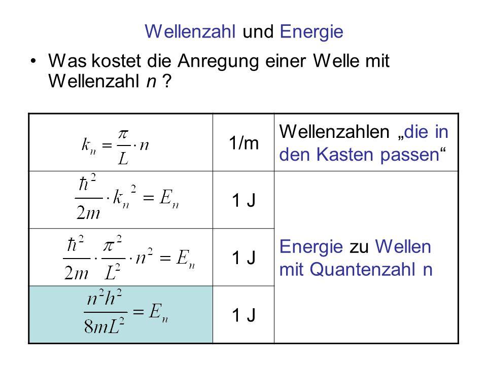 """1/m Wellenzahlen """"die in den Kasten passen"""" 1 J Energie zu Wellen mit Quantenzahl n 1 J Wellenzahl und Energie Was kostet die Anregung einer Welle mit"""