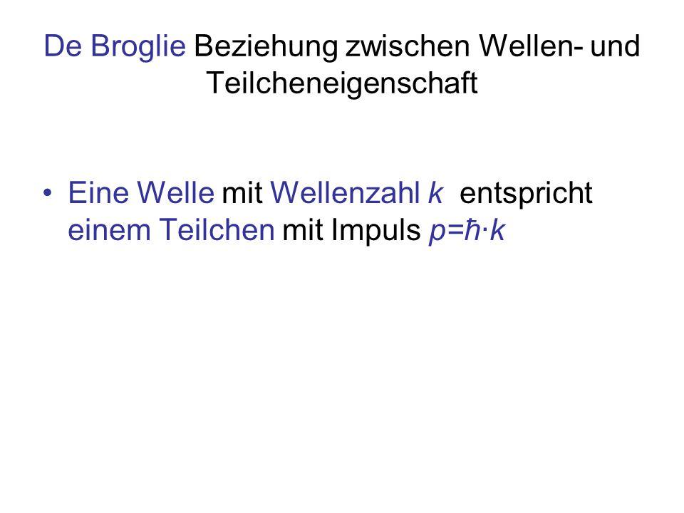 De Broglie Beziehung zwischen Wellen- und Teilcheneigenschaft Eine Welle mit Wellenzahl k entspricht einem Teilchen mit Impuls p=ħ·k