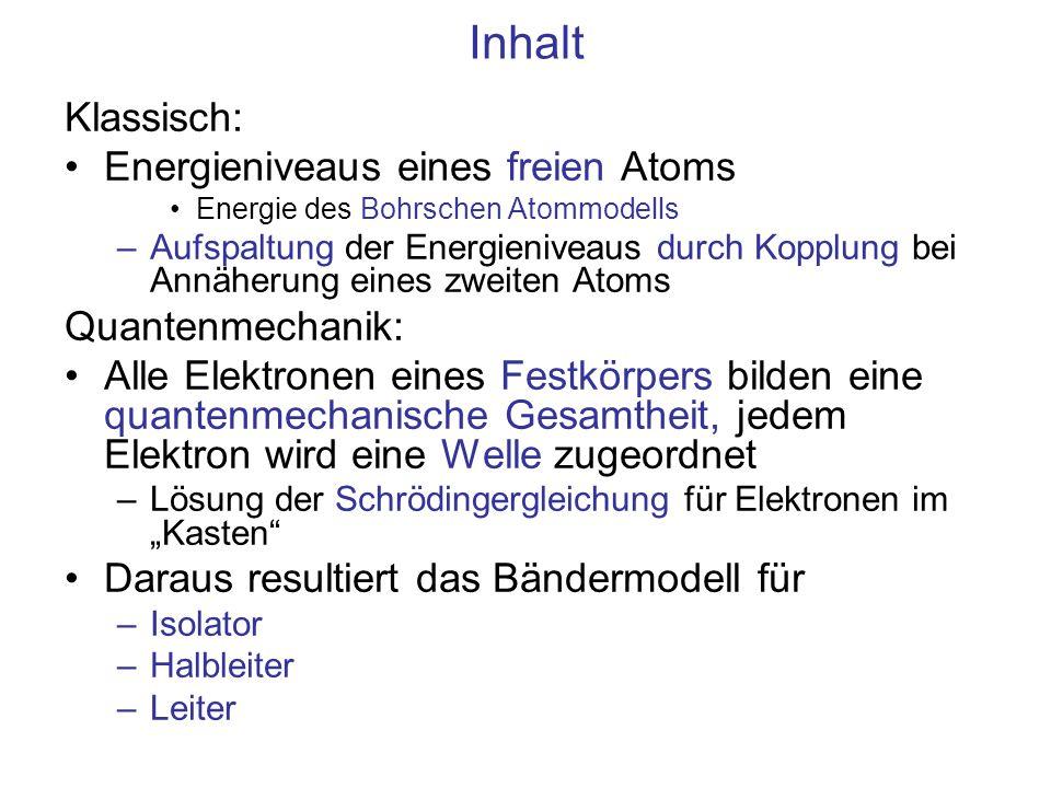 Inhalt Klassisch: Energieniveaus eines freien Atoms Energie des Bohrschen Atommodells –Aufspaltung der Energieniveaus durch Kopplung bei Annäherung ei