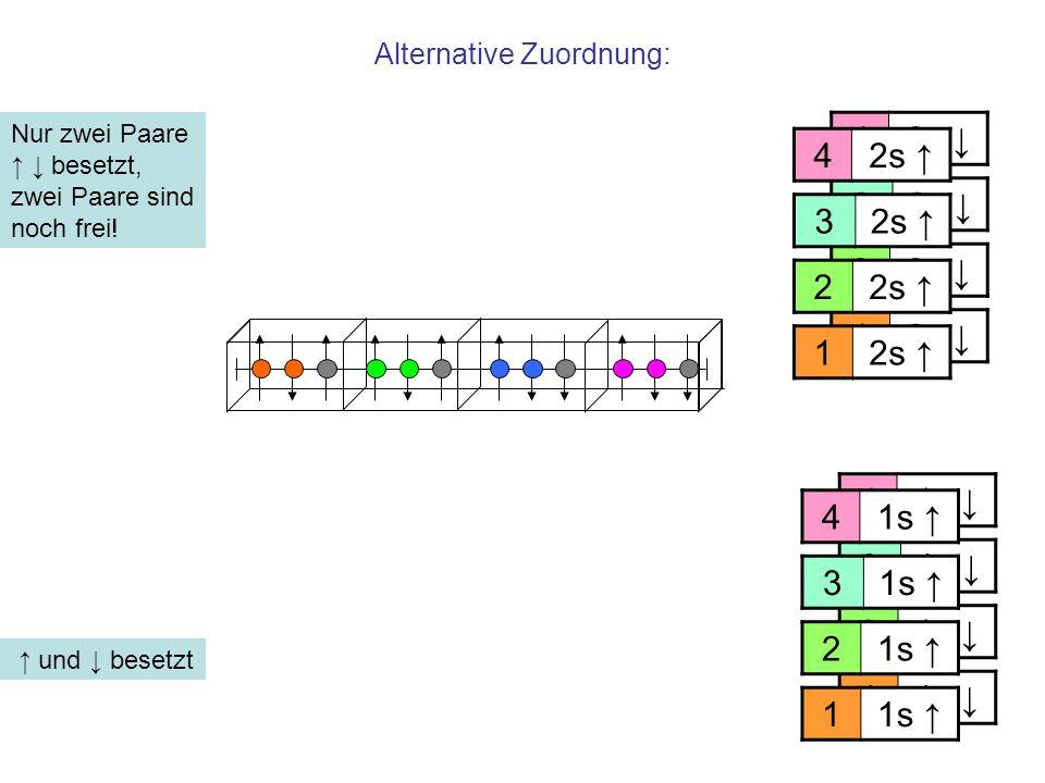 Alternative Zuordnung: ↑ und ↓ besetzt Nur zwei Paare ↑ ↓ besetzt, zwei Paare sind noch frei! 11s ↓ 2 3 4 11s ↑ 2 3 4 12s ↓ 2 3 4 12s ↑ 2 3 4