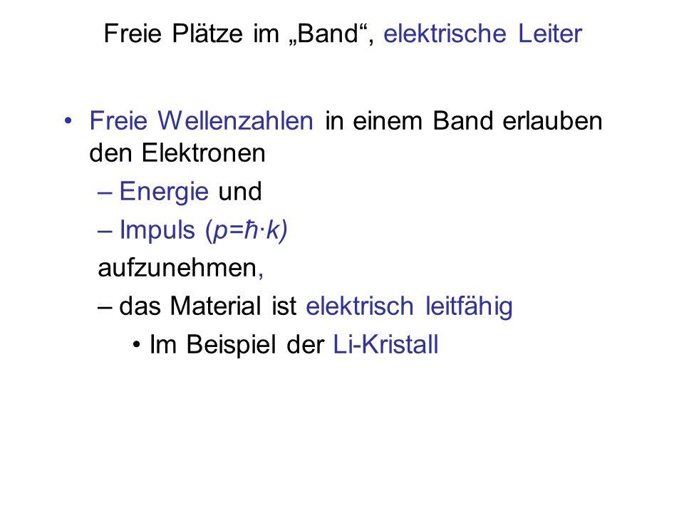 """Freie Plätze im """"Band"""", elektrische Leiter Freie Wellenzahlen in einem Band erlauben den Elektronen –Energie und –Impuls (p=ħ·k) aufzunehmen, –das Mat"""