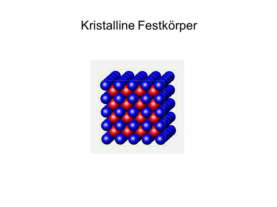 Erste Welle für zwei Teilchen in einem Kasten x=0x=L 1mWellenlänge 1 1/mWellenzahl 1 JEnergie
