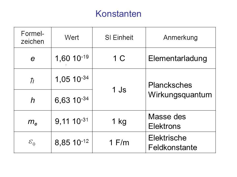 Formel- zeichen WertSI EinheitAnmerkung e1,60 10 -19 1 CElementarladung 1,05 10 -34 1 Js Plancksches Wirkungsquantum h6,63 10 -34 meme 9,11 10 -31 1 k