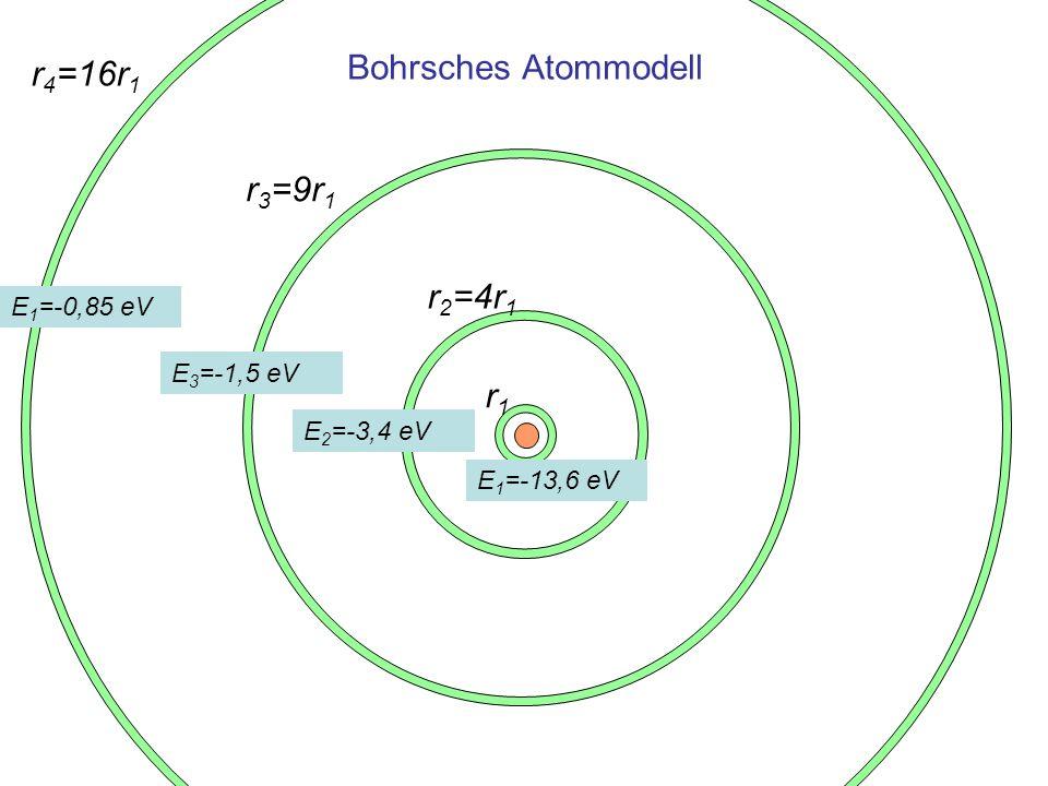 Formel- zeichen WertSI EinheitAnmerkung e1,60 10 -19 1 CElementarladung 1,05 10 -34 1 Js Plancksches Wirkungsquantum h6,63 10 -34 meme 9,11 10 -31 1 kg Masse des Elektrons 8,85 10 -12 1 F/m Elektrische Feldkonstante Konstanten,