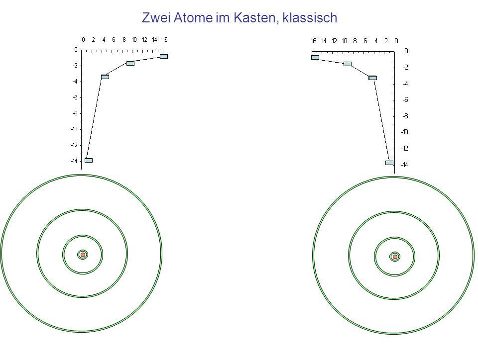 Zwei Atome im Kasten, klassisch