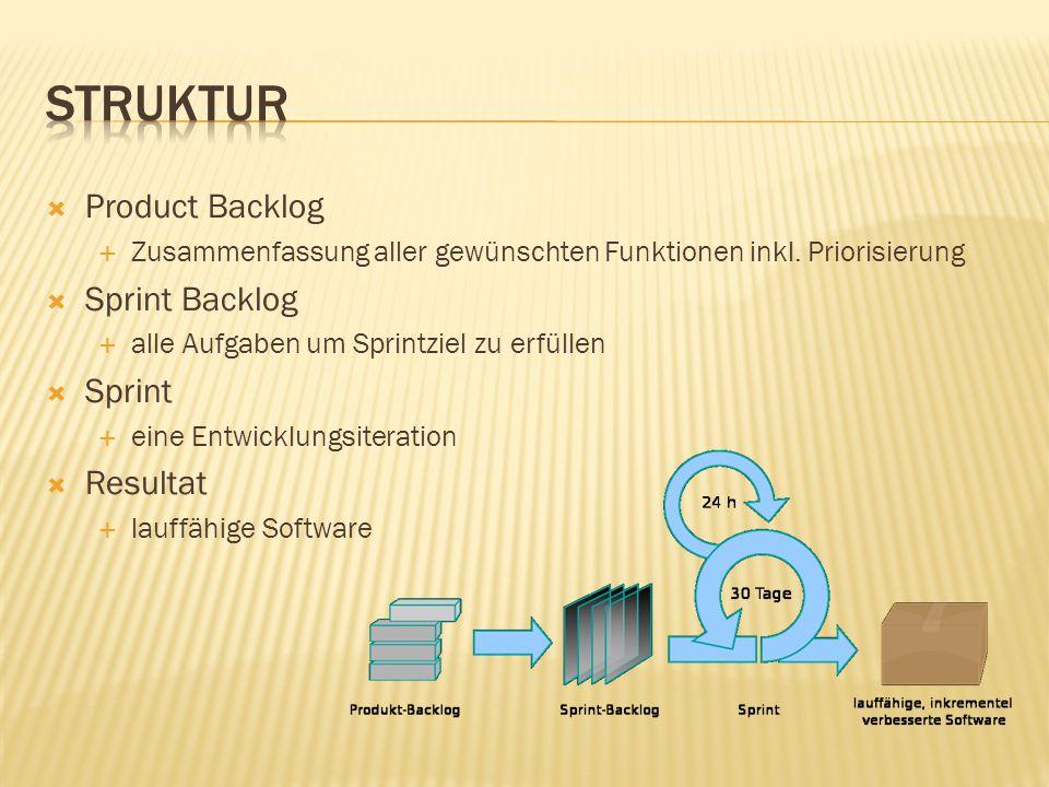  Product Backlog  Zusammenfassung aller gewünschten Funktionen inkl. Priorisierung  Sprint Backlog  alle Aufgaben um Sprintziel zu erfüllen  Spri