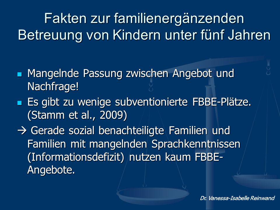 Fakten zur familienergänzenden Betreuung von Kindern unter fünf Jahren Mangelnde Passung zwischen Angebot und Nachfrage! Mangelnde Passung zwischen An