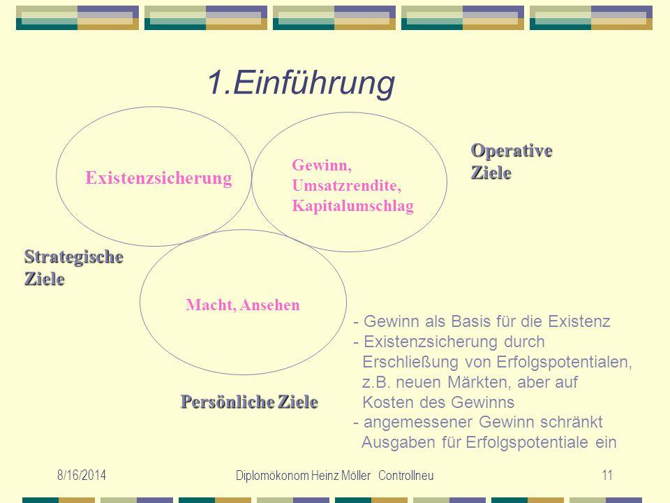 8/16/2014Diplomökonom Heinz Möller Controllneu11 1.Einführung StrategischeZiele OperativeZiele Persönliche Ziele - Gewinn als Basis für die Existenz -